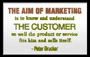 marketing_quote_peter_drucker