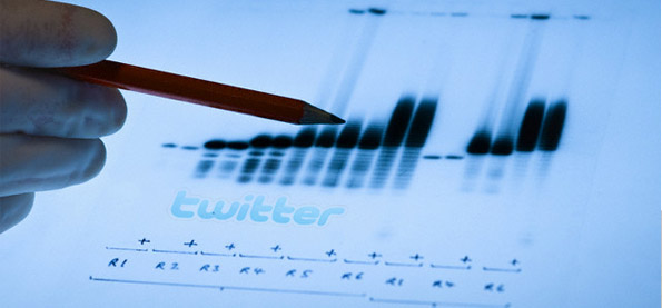 Twitter science Social Media Science: The Five Ws of Twitter Marketing