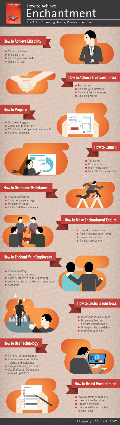 enchantment infographic How to Build Influence and Earn Trust via Enchantment: An Interview with Guy Kawasaki