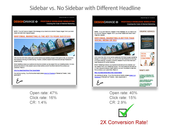 Split testing email 9 Keys to Increase Website Conversion Rate and Turn Visitors into Customers