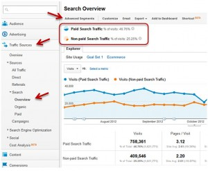 Google-Analytics-Search-Traffic-Overview