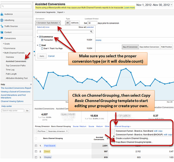 Google Analytics Assisted Conversions Report Web Analytics Strategy   How to Use Google Analytics to Gain Actionable Insights