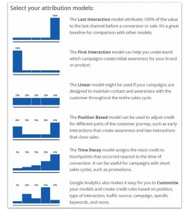 Google_Analytics_Attribution_Modeling