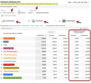 Google_Analytics_Attribution_Modeling_Tool